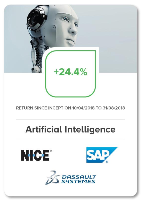 Artificial-Intelligence-Investment-Portfolio-Vue