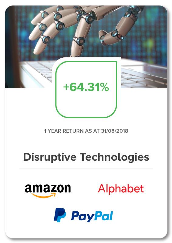 Disruptive-Technologies-Investment-Portfolio-Vue