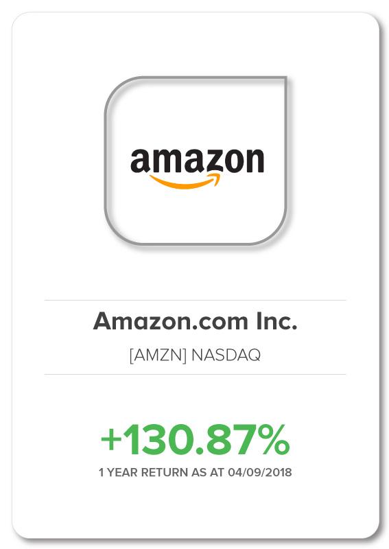 Macrovue-Amazon-Stock