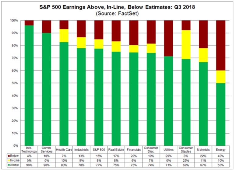 Earnings_v2