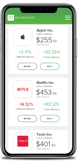 Macrovue Invest in global stock on phone