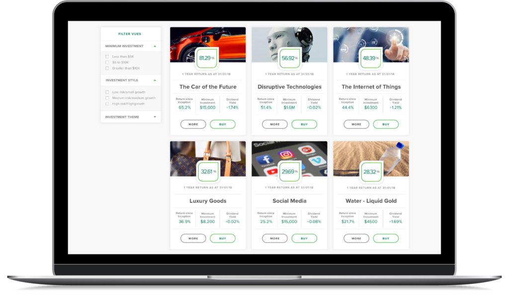 Macrovue Investment Platform - Thematic Portfolios